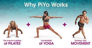 why-piyo-works